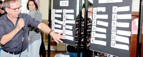 CANTA LIMEIRA: Ordem das apresentações é divulgada pela Cultura