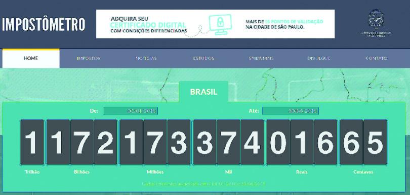 Limeirense paga 20,1% a mais em 2018