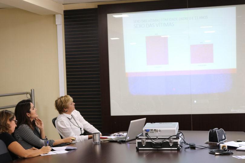 PERFIL DA VIOLÊNCIA: DDM registra 2.884 ocorrências contra mulheres em 2017