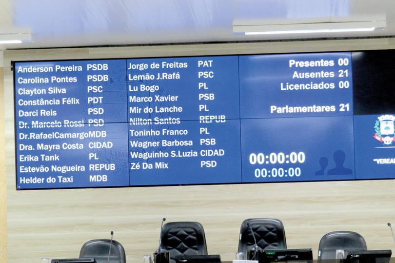 R$ 1,26 BILHÃO: Orçamento 2020 está na Câmara