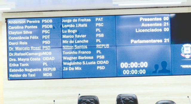 VEREADORES: Câmara suspende sessões ordinárias